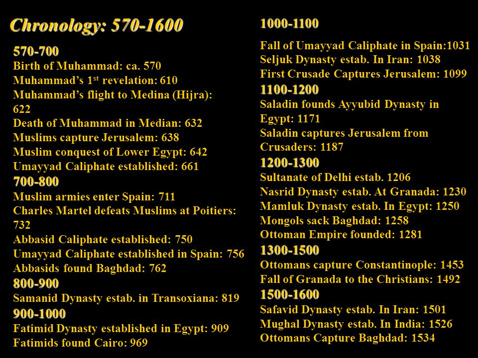 Chronology: 570-1600 1000-1100. Fall of Umayyad Caliphate in Spain:1031. Seljuk Dynasty estab. In Iran: 1038.