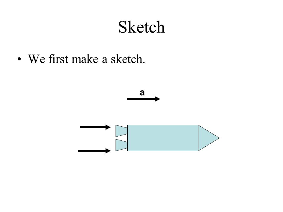 Sketch We first make a sketch. a