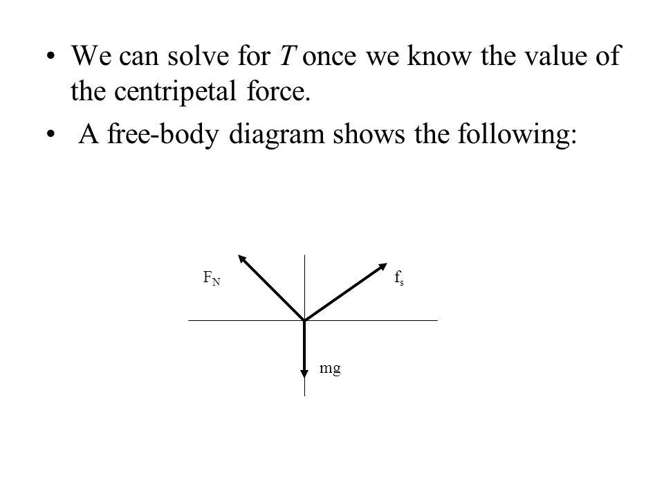We can solve for T once we know the value of the centripetal force.