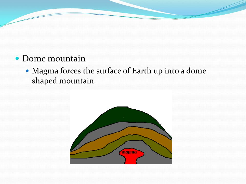 Dome mountain Magma forces the surface of Earth up into a dome shaped mountain.