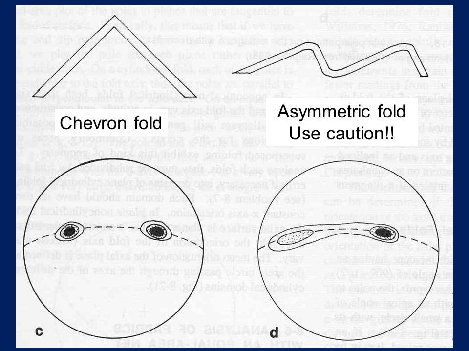 Asymmetric fold Use caution!!