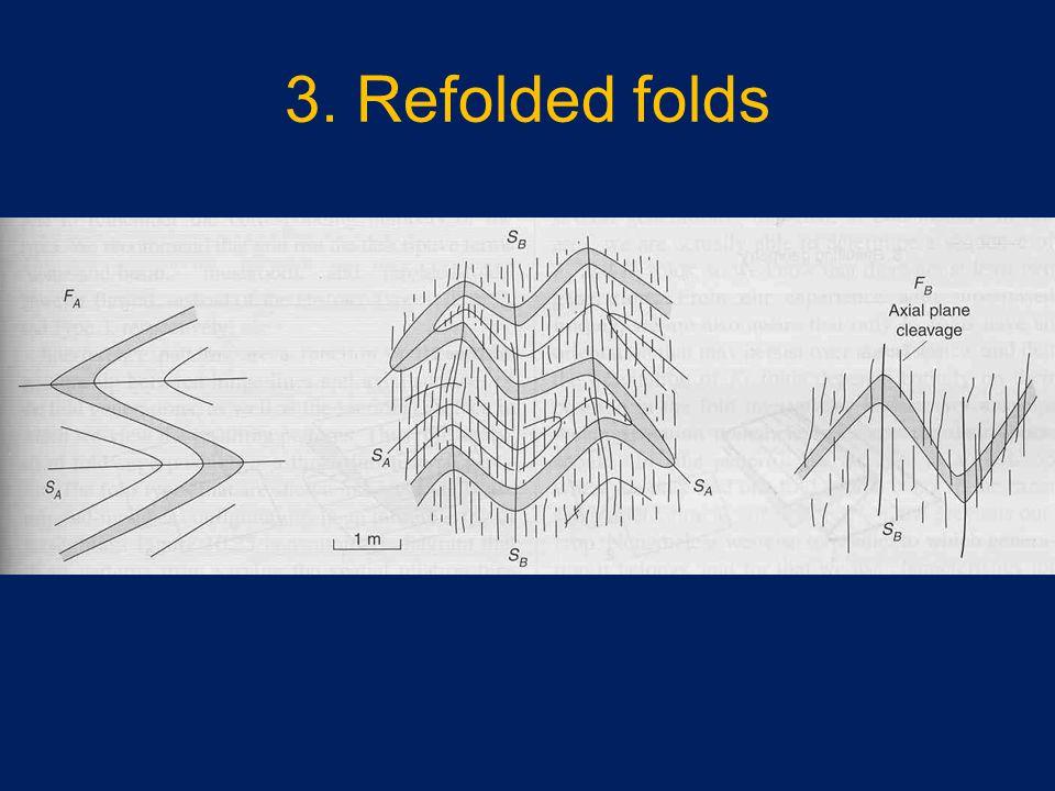 3. Refolded folds