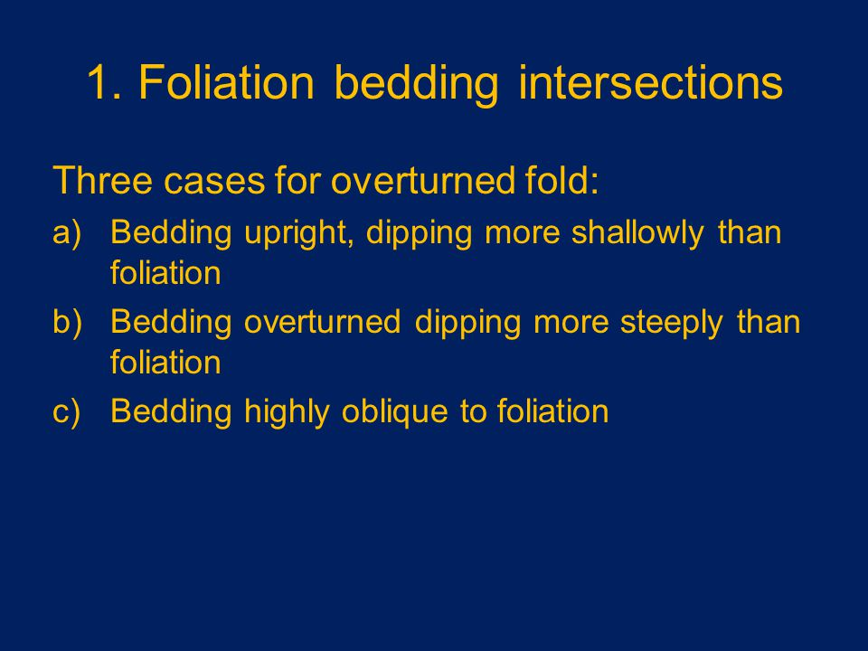 1. Foliation bedding intersections