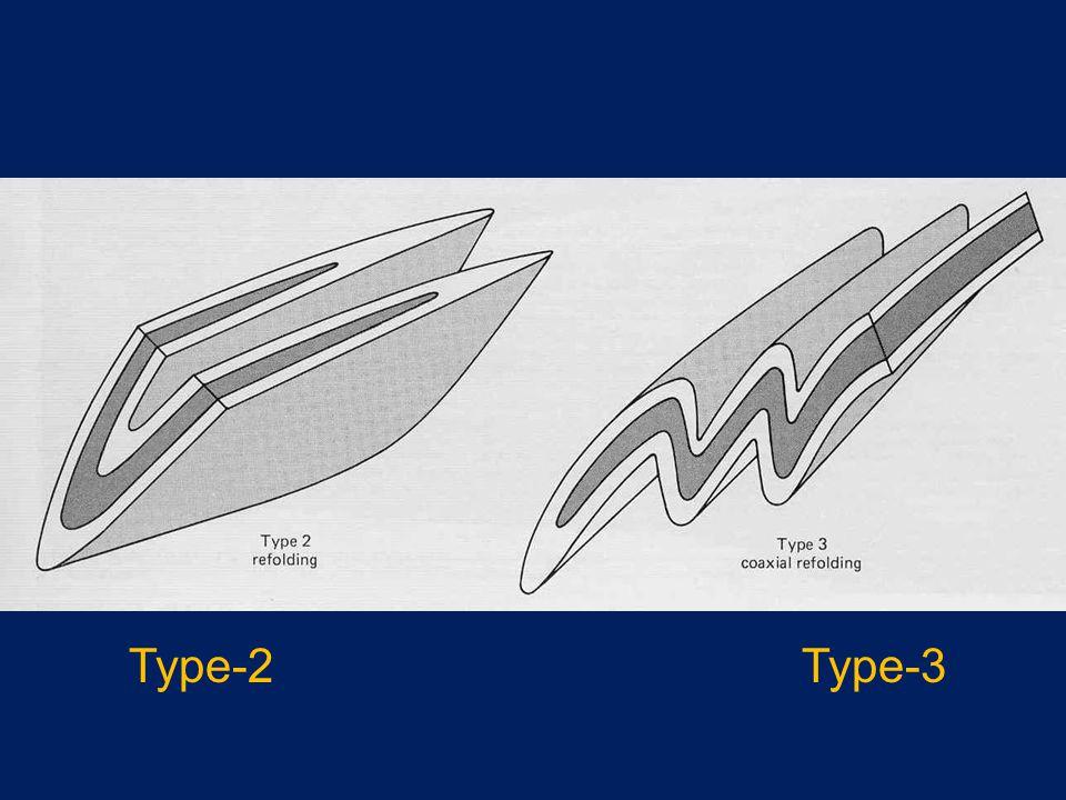 Type-2 Type-3