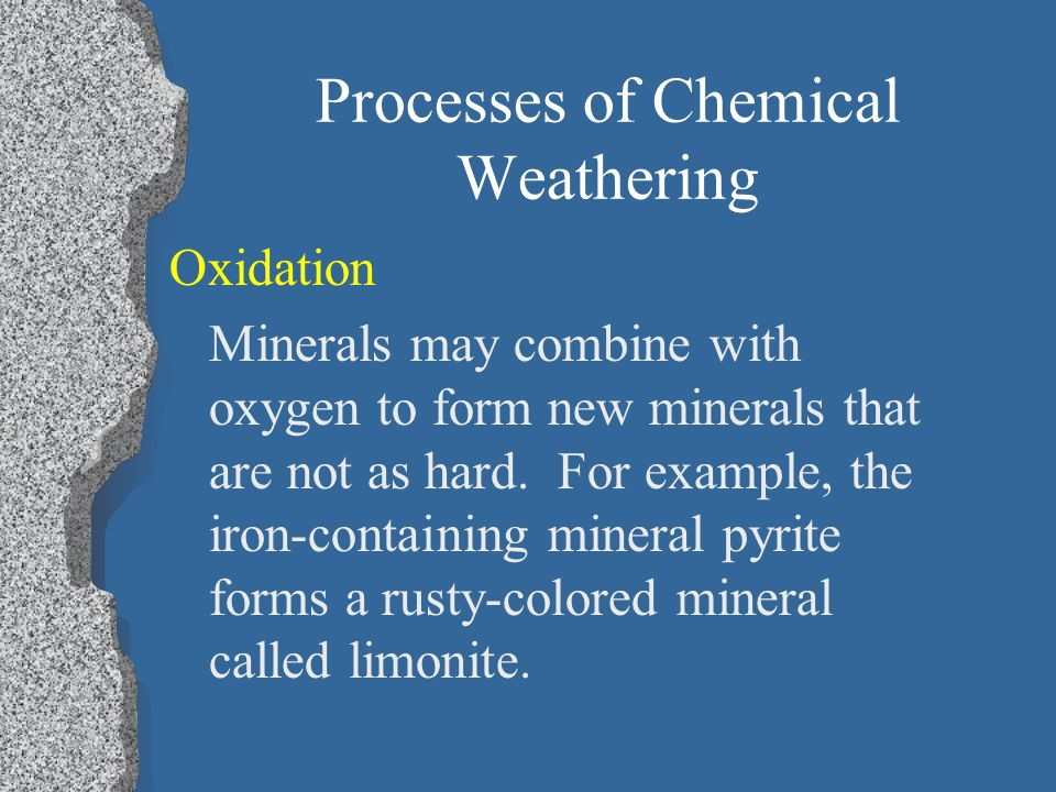 Processes of Chemical Weathering