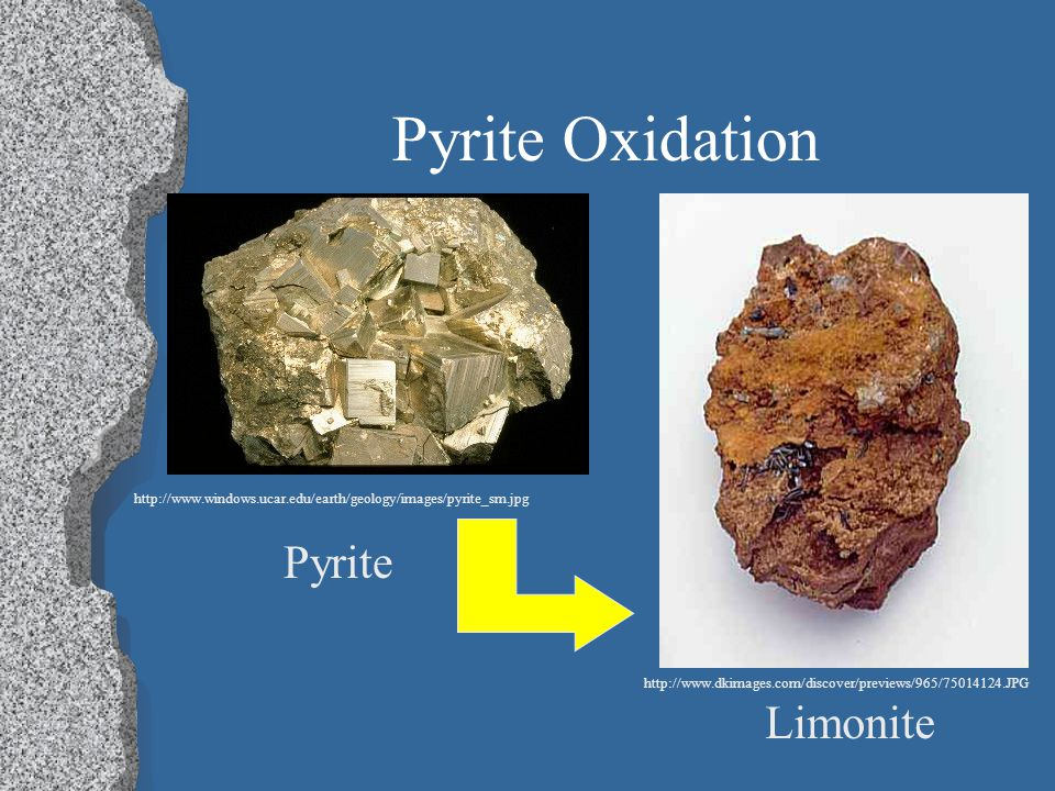 Pyrite Oxidation Pyrite Limonite