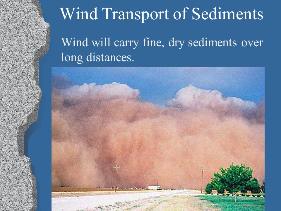 Wind Transport of Sediments