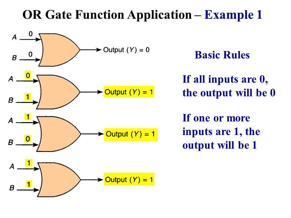 OR Gate Function Application – Example 1