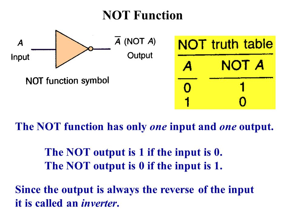 NOT Function The NOT function has only one input and one output.
