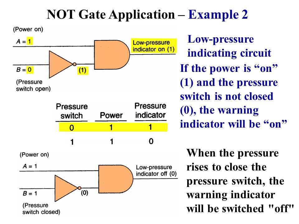 NOT Gate Application – Example 2