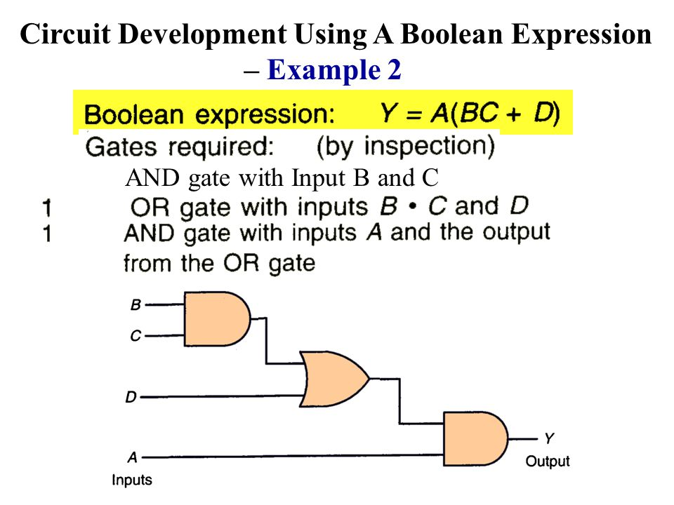 Circuit Development Using A Boolean Expression – Example 2