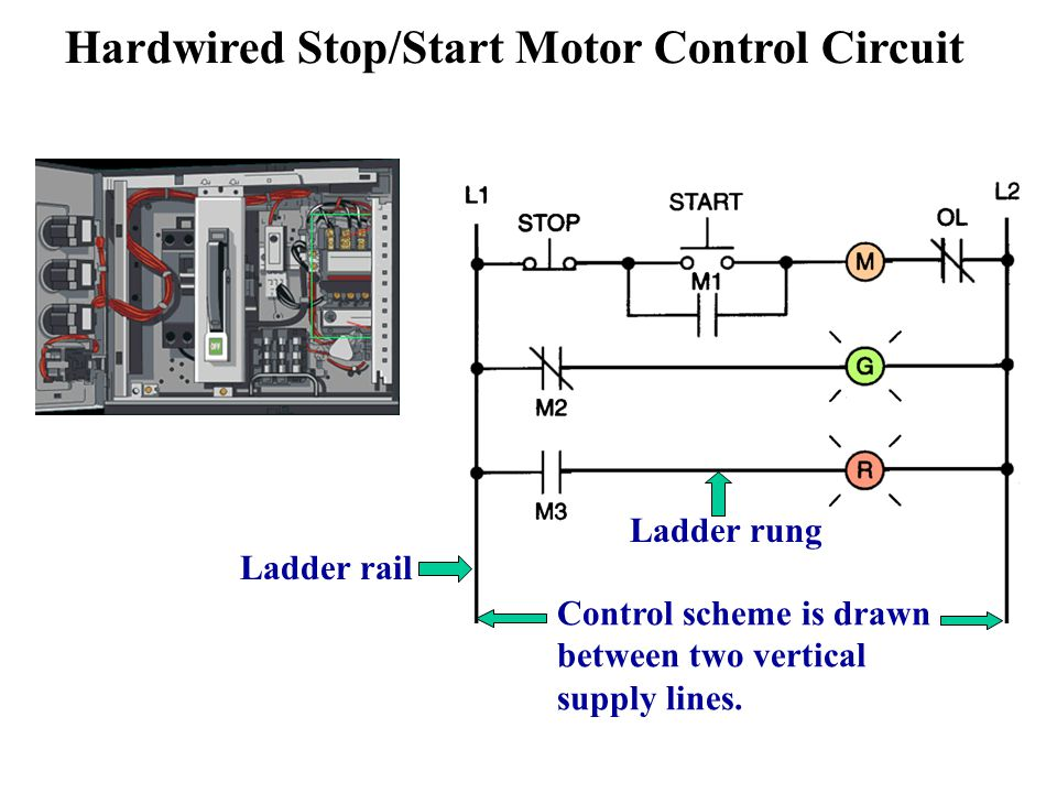 Hardwired Stop/Start Motor Control Circuit