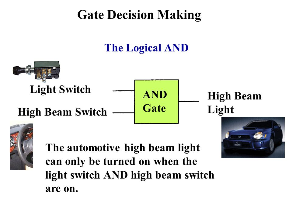Gate Decision Making The Logical AND Light Switch AND High Beam Gate