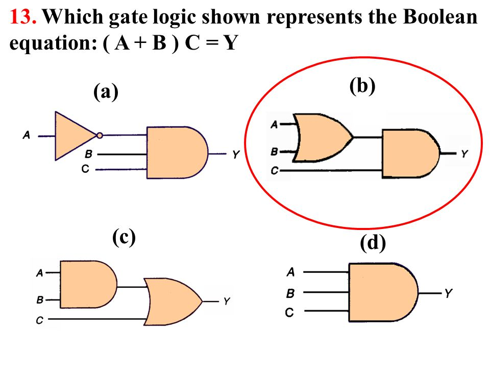 13. Which gate logic shown represents the Boolean
