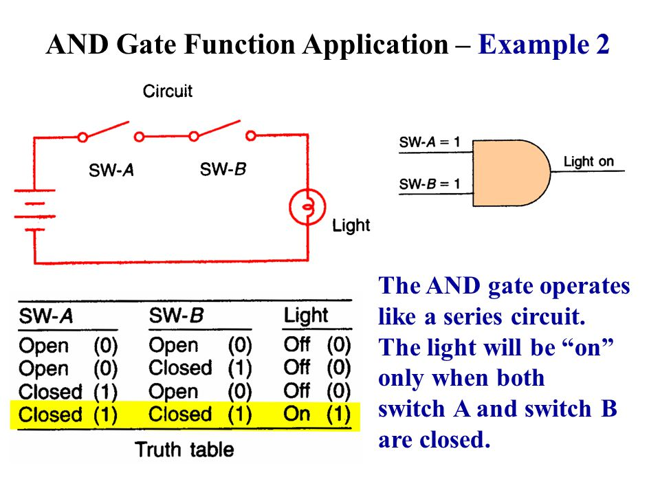 AND Gate Function Application – Example 2
