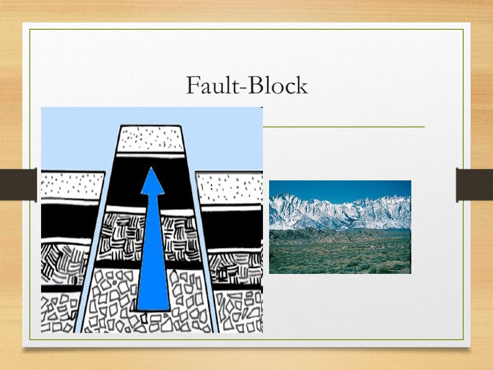 Fault-Block