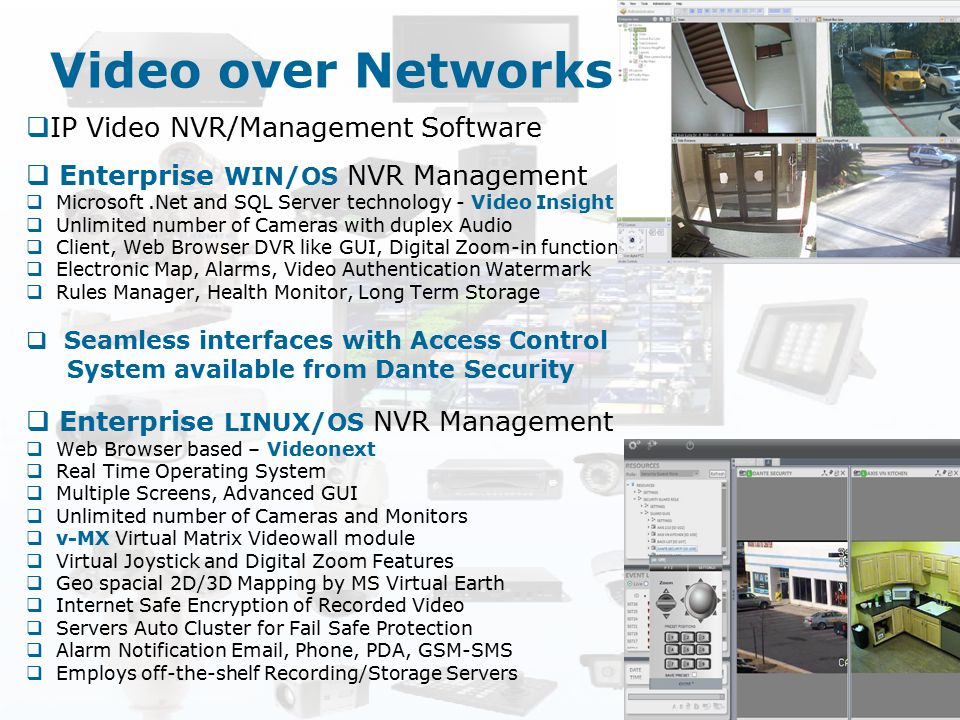 Video over Networks IP Video NVR/Management Software