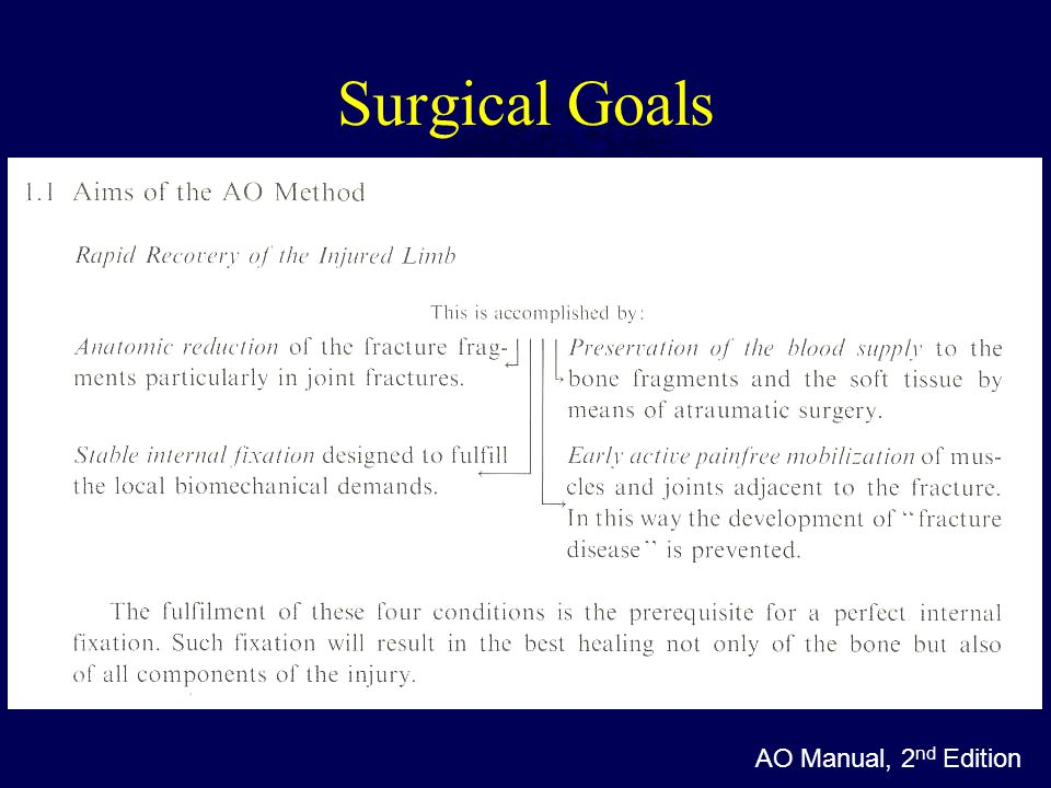 Surgical Goals AO Manual, 2nd Edition