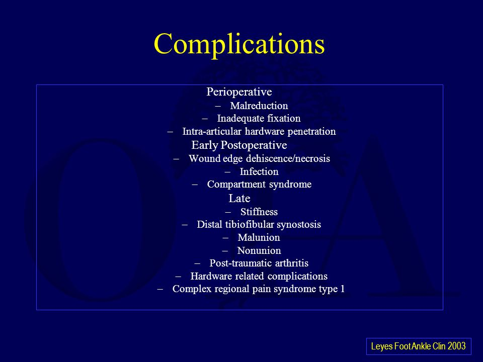 Complications Perioperative Early Postoperative Late Malreduction