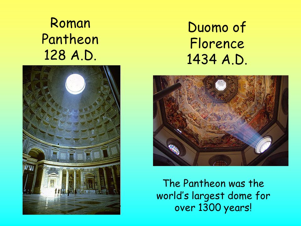 The Pantheon was the world's largest dome for over 1300 years!