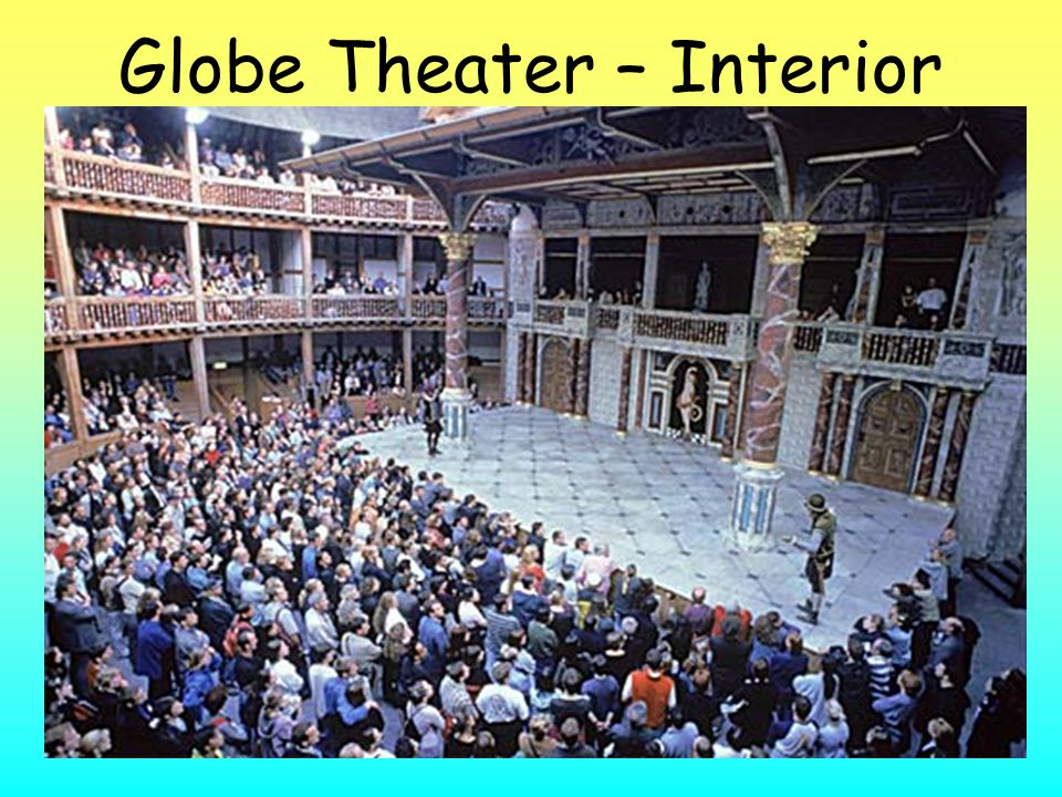 Globe Theater – Interior