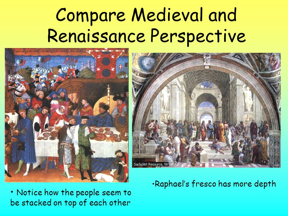 Compare Medieval and Renaissance Perspective
