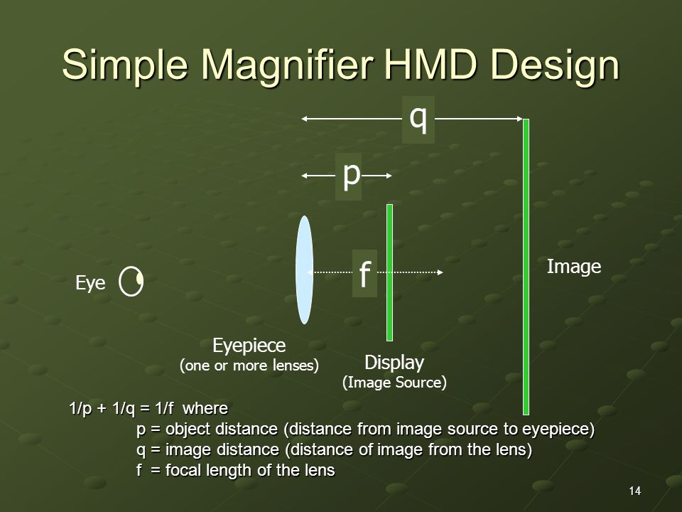 Simple Magnifier HMD Design