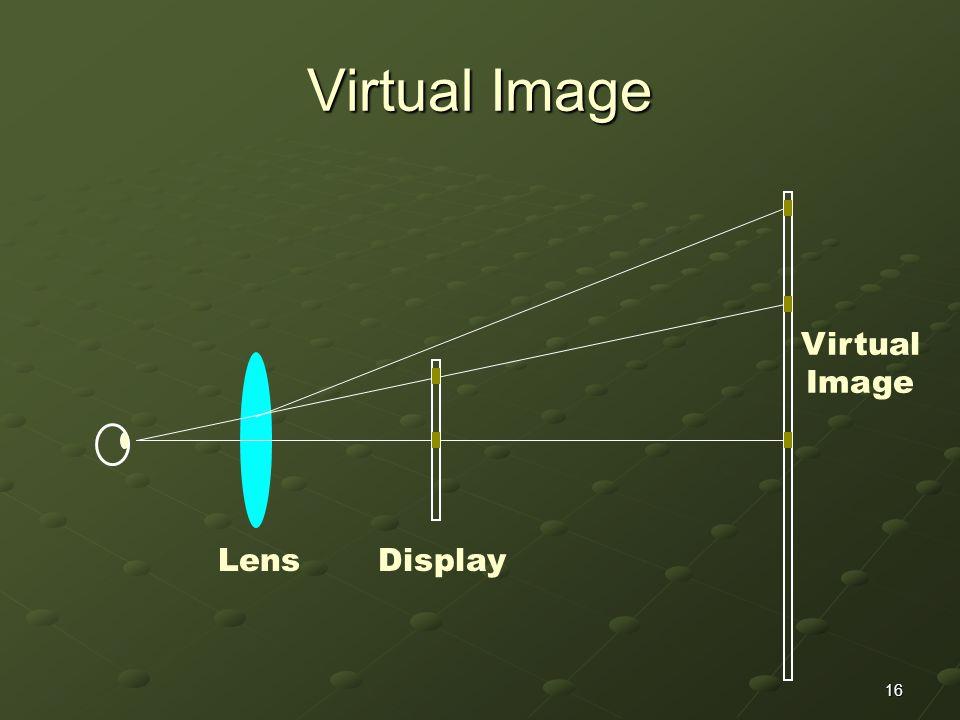 Virtual Image Virtual Image Lens Display