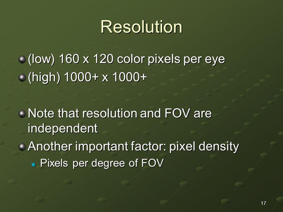 Resolution (low) 160 x 120 color pixels per eye (high) 1000+ x 1000+