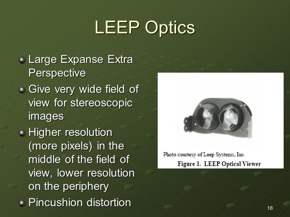 LEEP Optics Large Expanse Extra Perspective