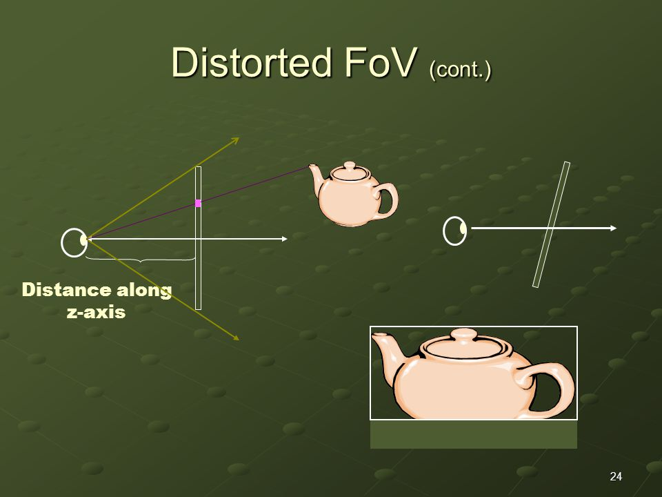 Distorted FoV (cont.) Distance along z-axis
