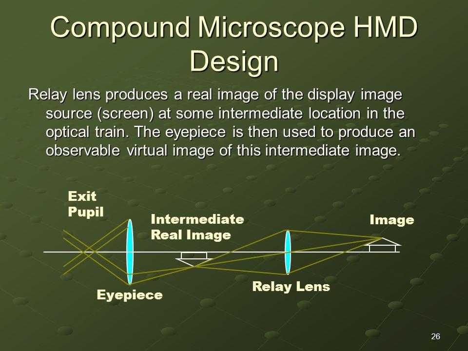 Compound Microscope HMD Design