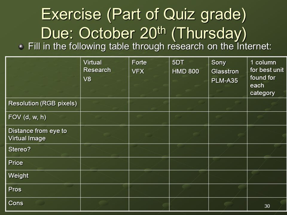 Exercise (Part of Quiz grade) Due: October 20th (Thursday)