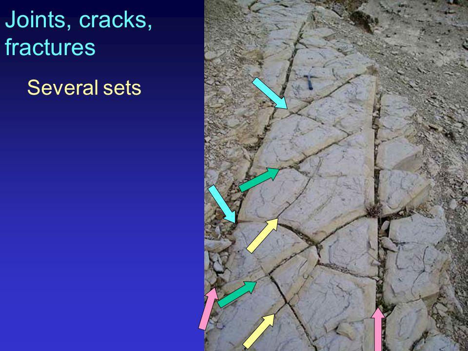 Joints, cracks, fractures