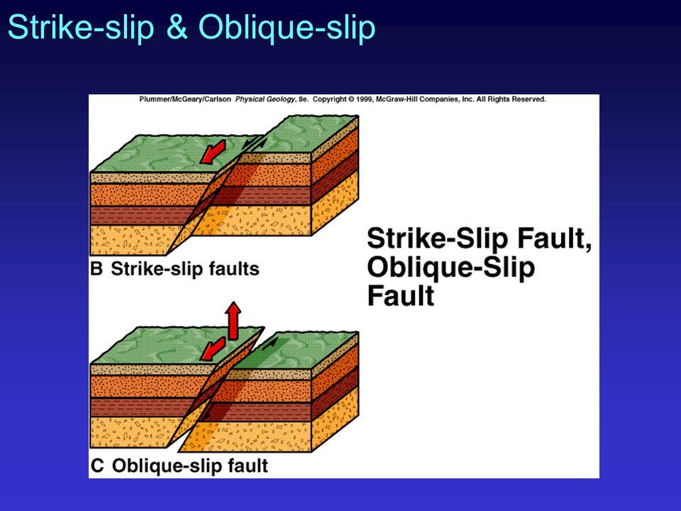 Strike-slip & Oblique-slip