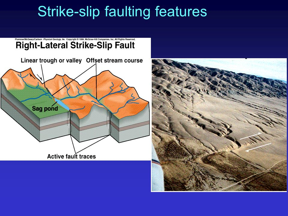 Strike-slip faulting features