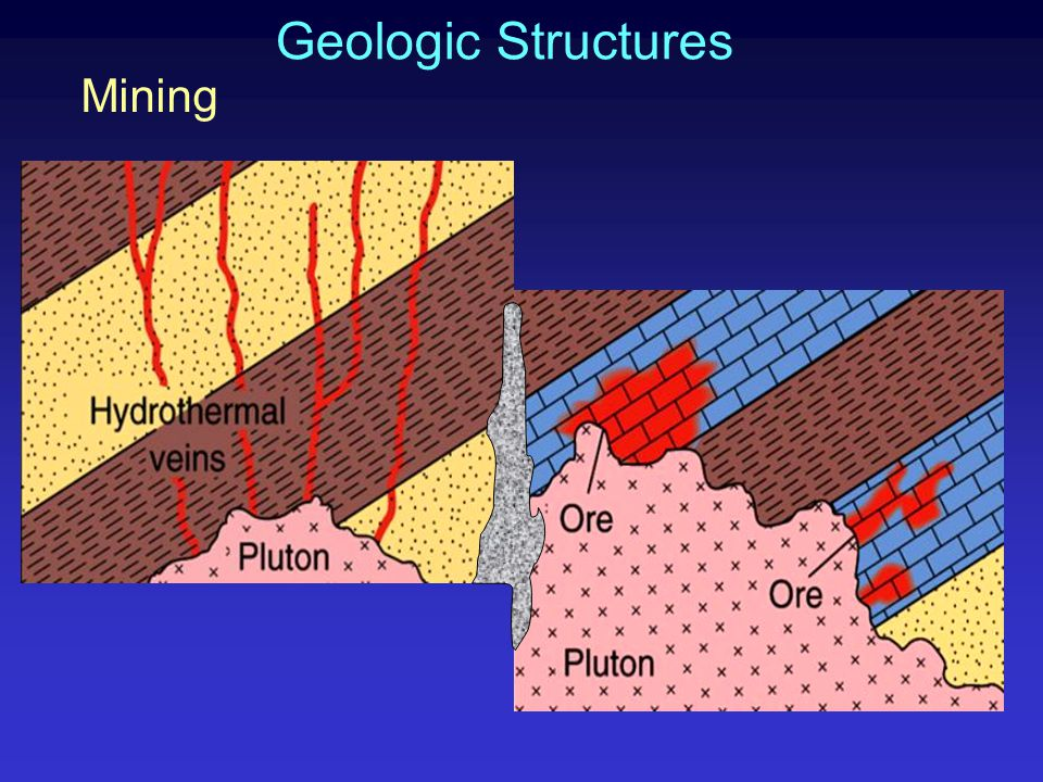Geologic Structures Mining