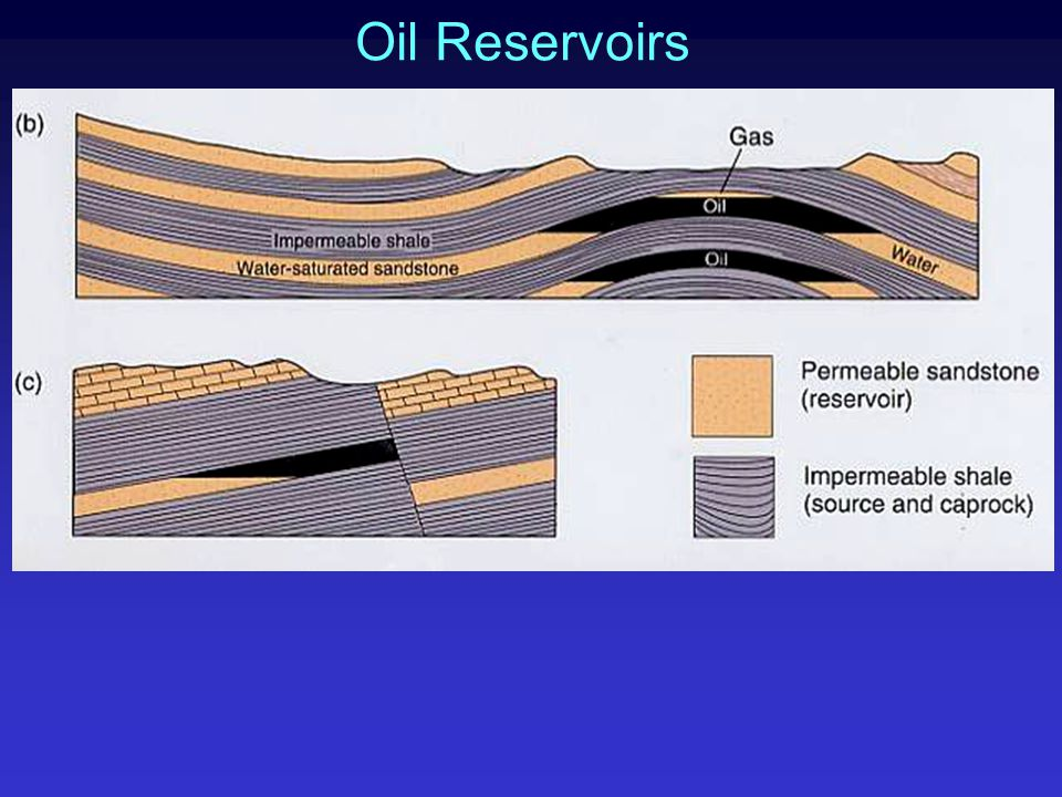 Oil Reservoirs
