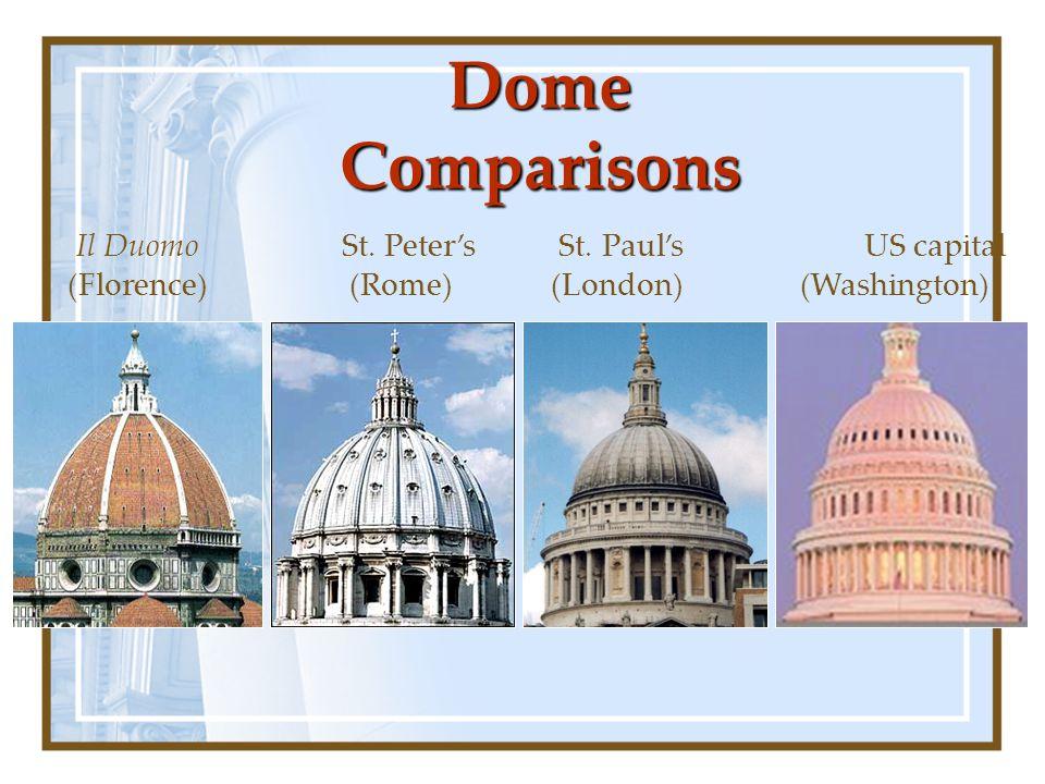 Dome Comparisons Il Duomo St. Peter's St.