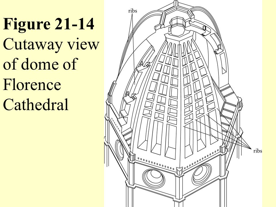 Figure 21-14 Cutaway view of dome of Florence Cathedral