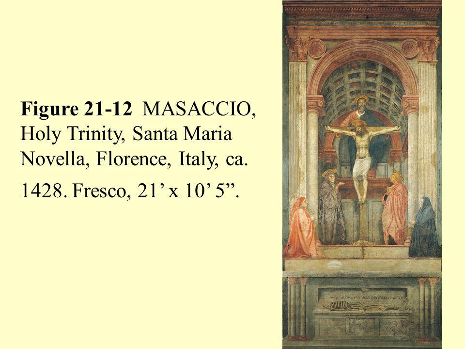 Figure 21-12 MASACCIO, Holy Trinity, Santa Maria Novella, Florence, Italy, ca.