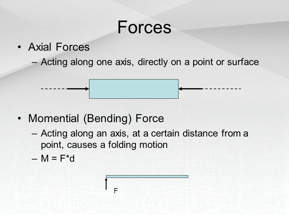 Forces Axial Forces Momential (Bending) Force