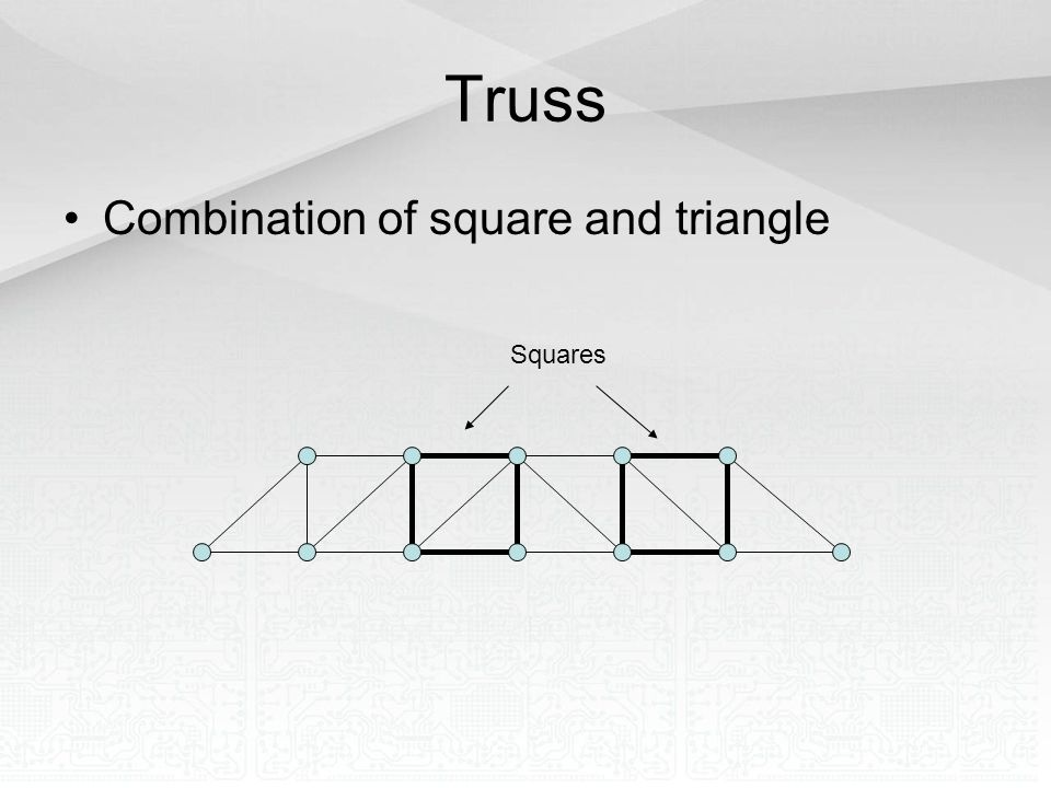 Truss Combination of square and triangle Squares