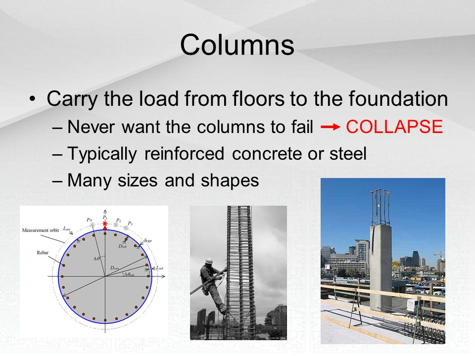 Columns Carry the load from floors to the foundation