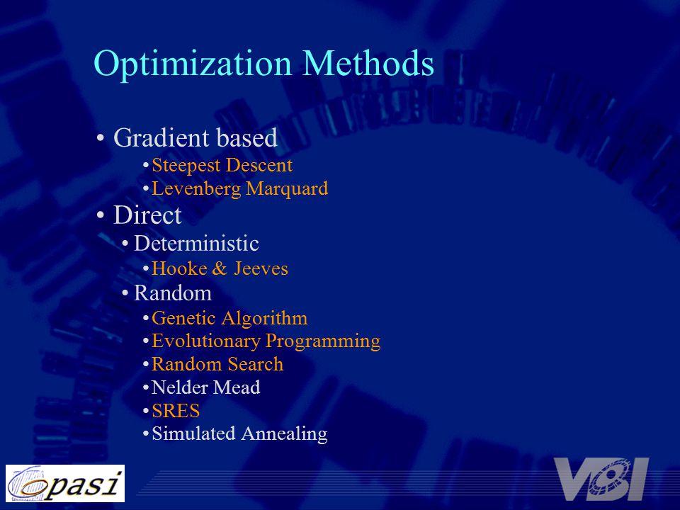 Optimization Methods Gradient based Direct Deterministic Random