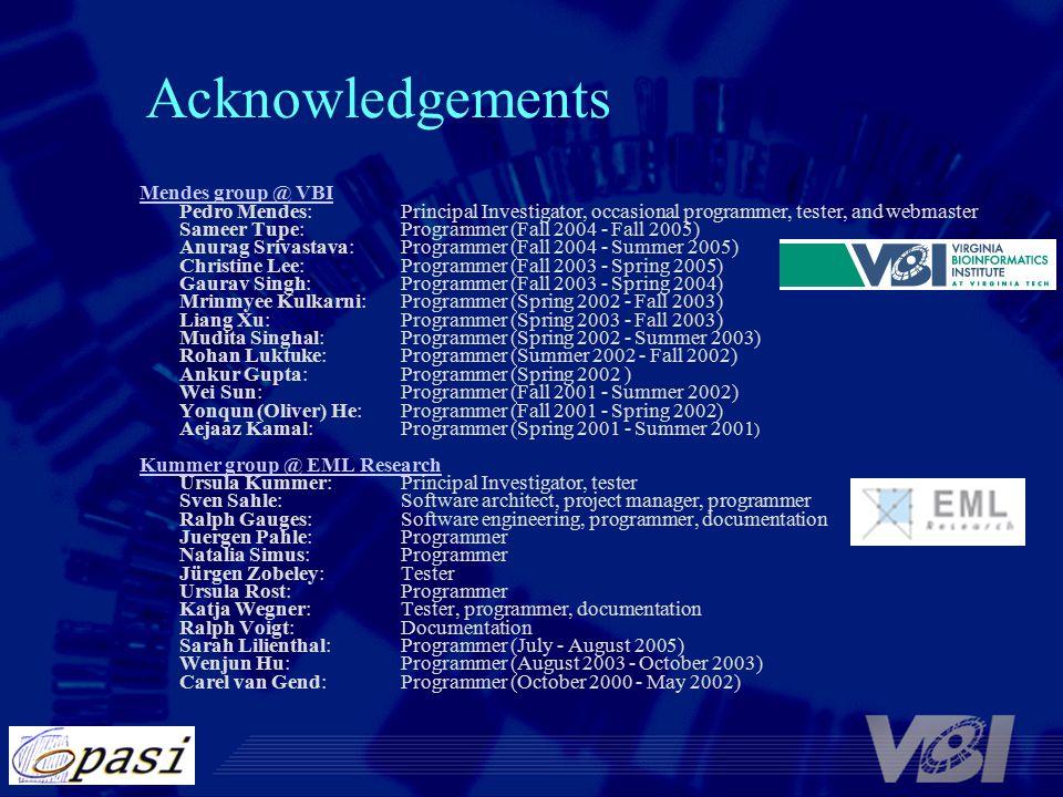 Acknowledgements Mendes group @ VBI