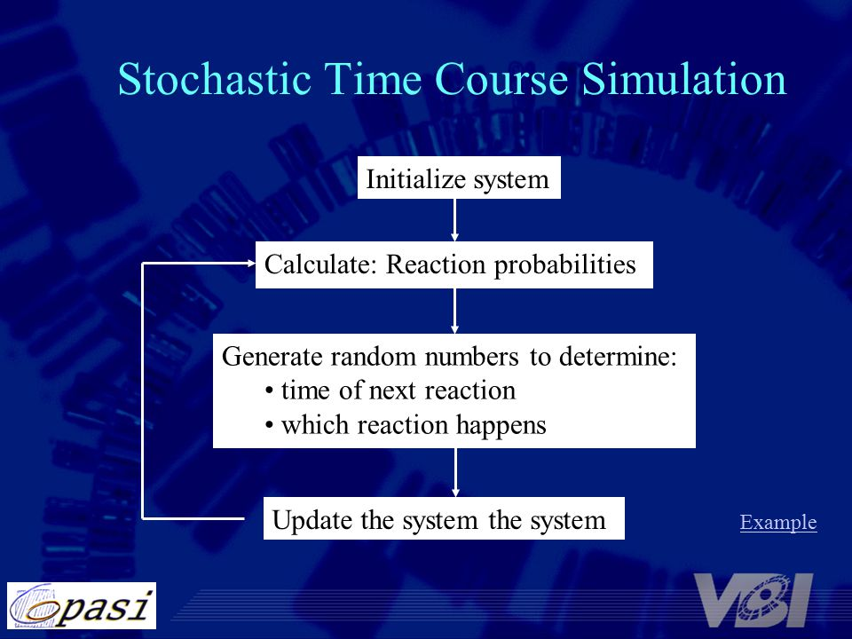 Stochastic Time Course Simulation