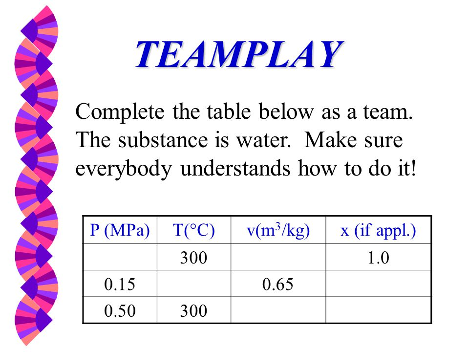 TEAMPLAY Complete the table below as a team. The substance is water. Make sure everybody understands how to do it!