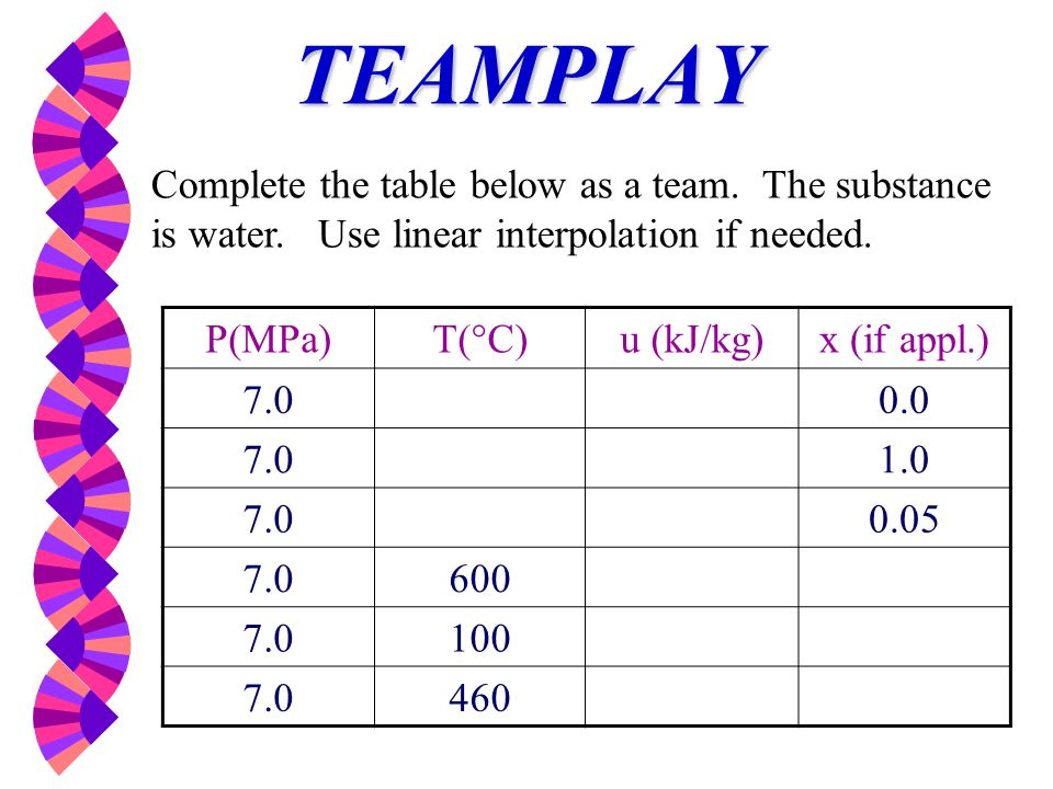 TEAMPLAY Complete the table below as a team. The substance is water. Use linear interpolation if needed.