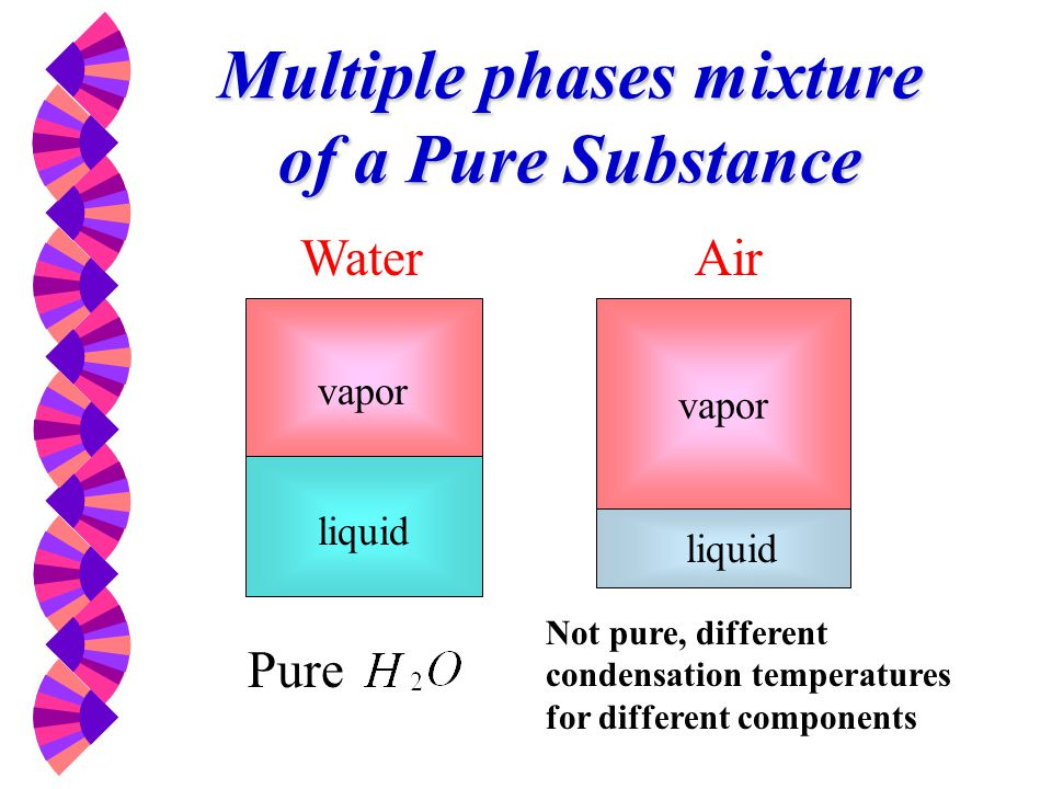 Multiple phases mixture of a Pure Substance